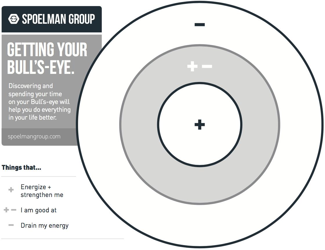 spoelman-group-bulls-eye.png