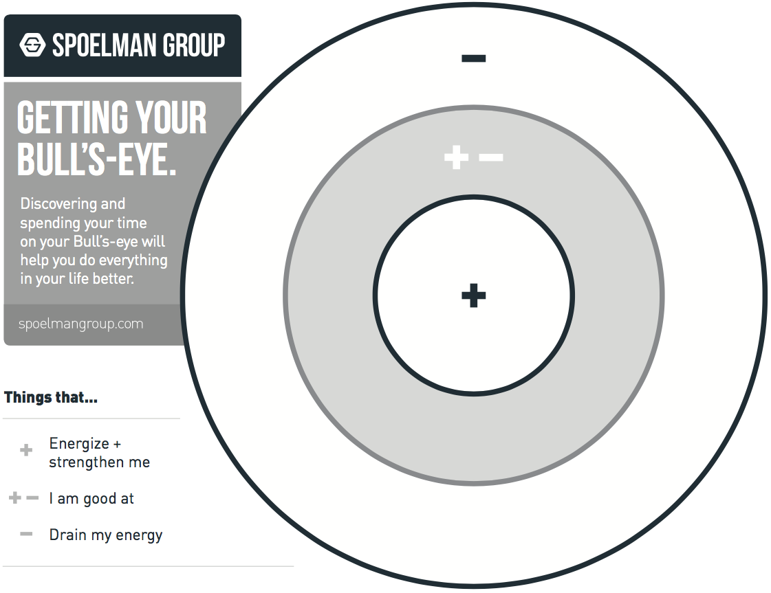 spoelman-group-bulls-eye.png
