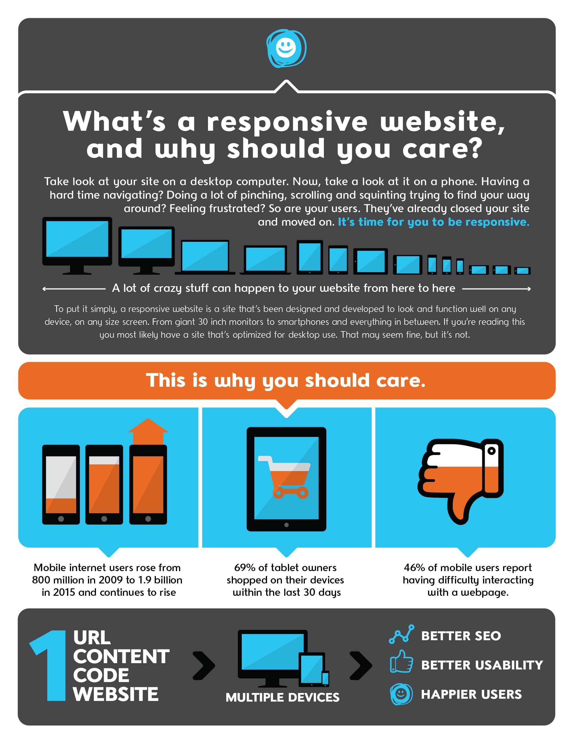 Revel Responsive Web Infographic