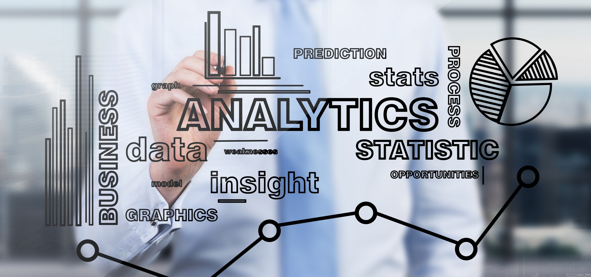 Analytics: 4 Steps to Measuring Performance Like a Pro