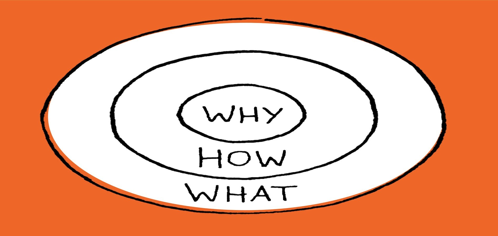 start with why blog .jpg